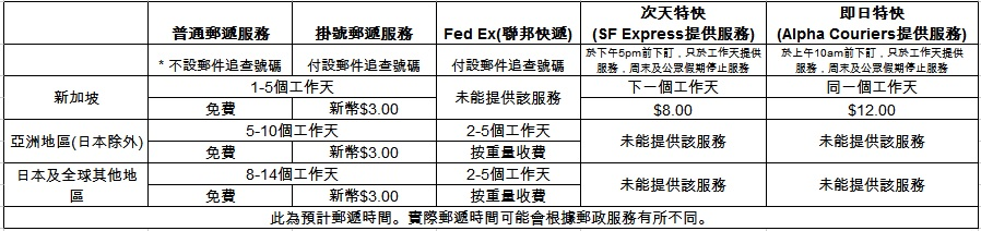 SuperSlyde shipping-fee-table-CN 13-06-18