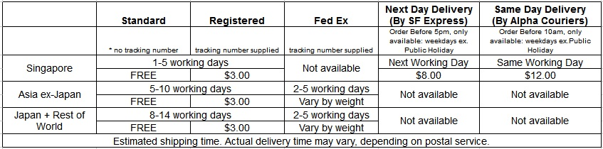 SuperSlyde shipping-fee-table-EN 13-06-18